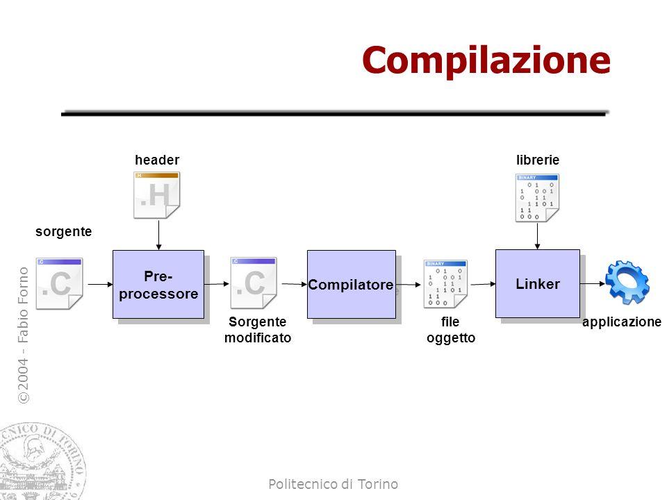©2004 - Fabio Forno Politecnico di Torino Costanti #include #define PI 3.14159 main() { int a; int c, float pi=PI; } Utilizzo di una costante