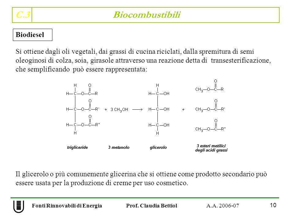 C.3 Biocombustibili 10 Fonti Rinnovabili di Energia Prof. Claudia Bettiol A.A. 2006-07 Biodiesel Si ottiene dagli oli vegetali, dai grassi di cucina r
