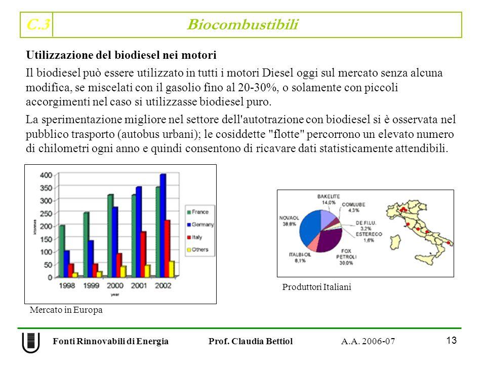 C.3 Biocombustibili 13 Fonti Rinnovabili di Energia Prof. Claudia Bettiol A.A. 2006-07 Utilizzazione del biodiesel nei motori Il biodiesel può essere