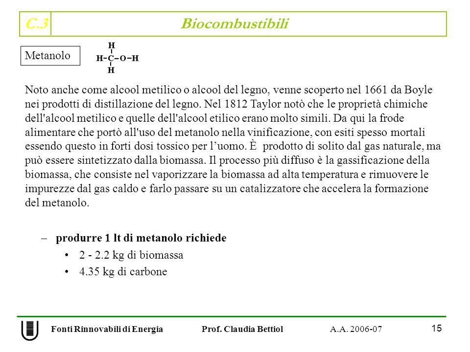 C.3 Biocombustibili 15 Fonti Rinnovabili di Energia Prof. Claudia Bettiol A.A. 2006-07 Metanolo Noto anche come alcool metilico o alcool del legno, ve