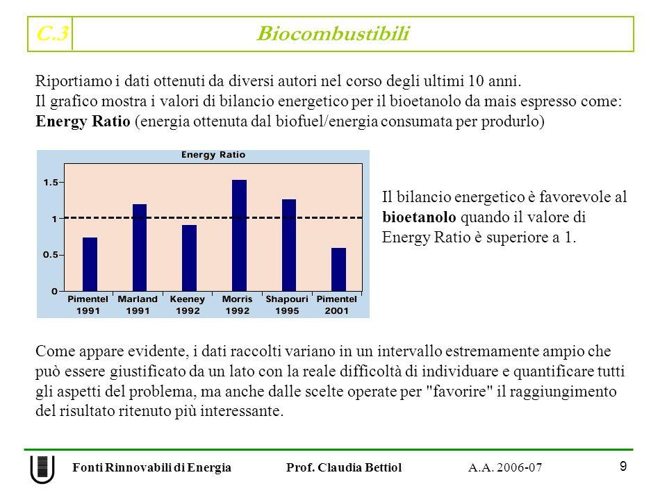 C.3 Biocombustibili 9 Fonti Rinnovabili di Energia Prof. Claudia Bettiol A.A. 2006-07 Riportiamo i dati ottenuti da diversi autori nel corso degli ult