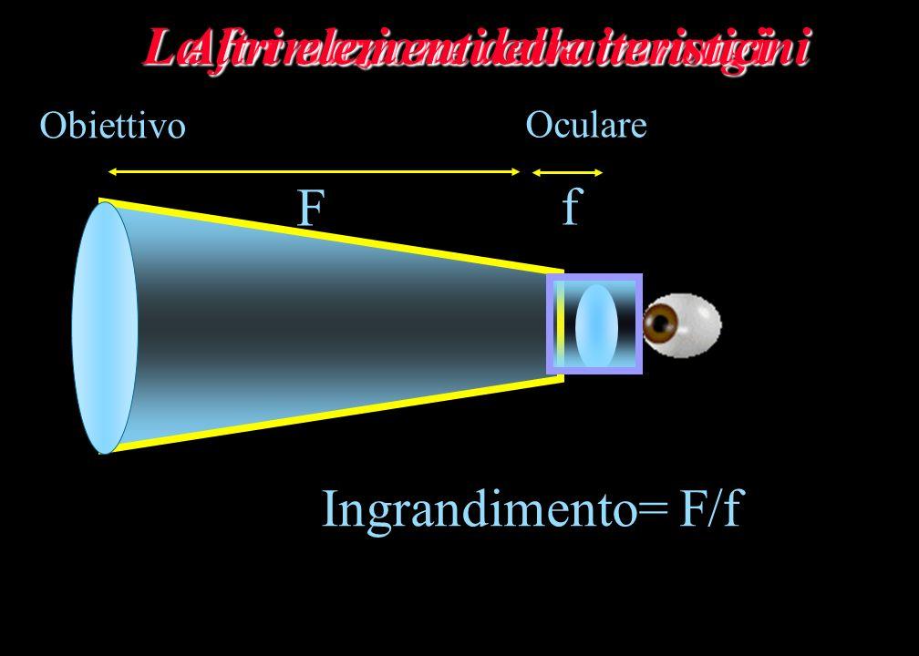 f La formazione delle immagini La formazione delle immagini Obiettivo Oculare F Ingrandimento= F/f Altri elementi caratteristici