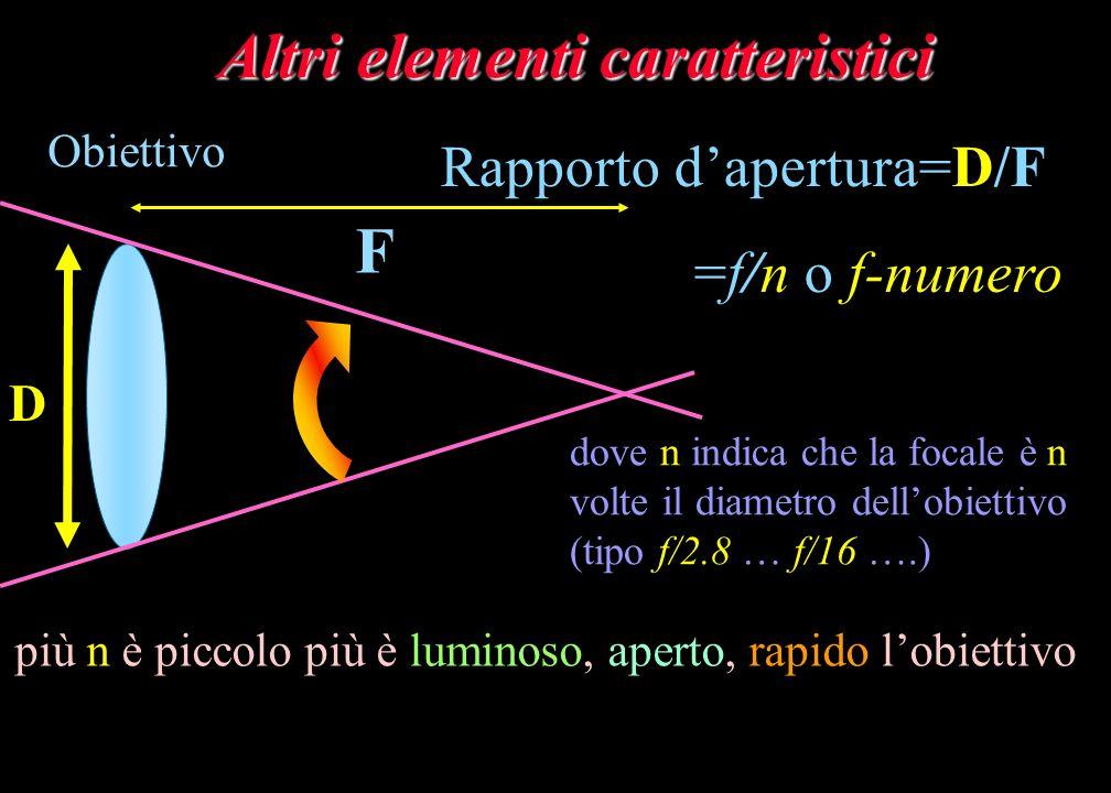 Obiettivo F Altri elementi caratteristici D Rapporto dapertura=D/F =f/n o f-numero dove n indica che la focale è n volte il diametro dellobiettivo (ti