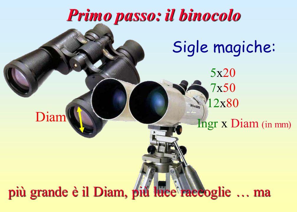 Primo passo: il binocolo Sigle magiche: 5x20 7x50 12x80 Diam più grande è il Diam, più luce raccoglie … ma Ingr x Diam (in mm)