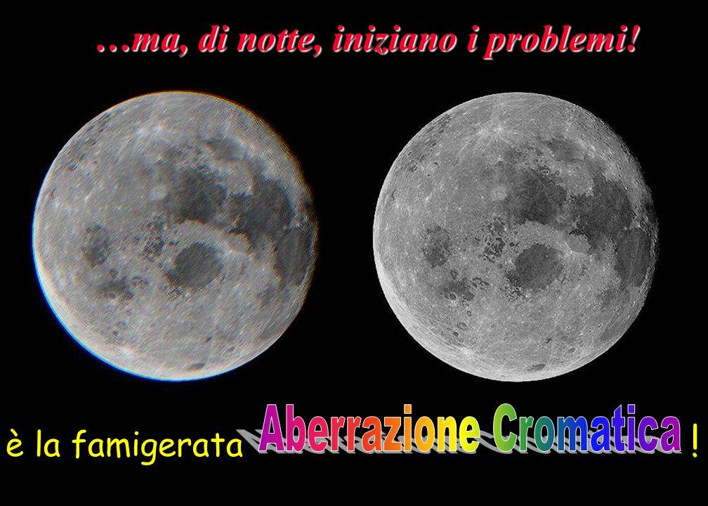 …ma, di notte, iniziano i problemi! …ma, di notte, iniziano i problemi! è la famigerata !