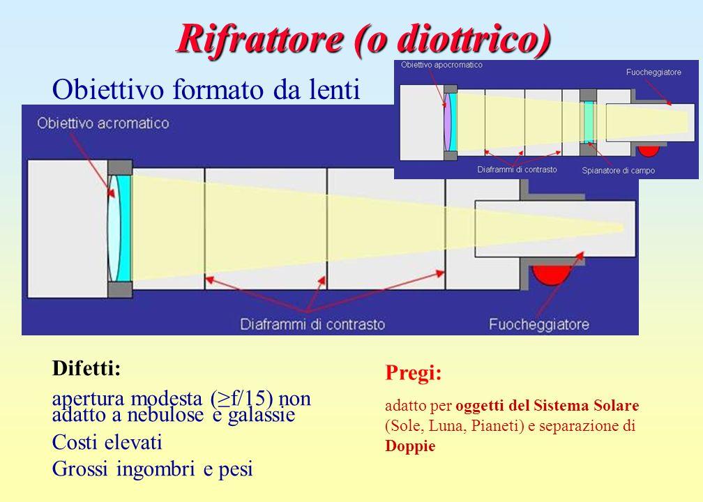 Rifrattore (o diottrico) Obiettivo formato da lenti Difetti: apertura modesta (f/15) non adatto a nebulose e galassie Costi elevati Grossi ingombri e
