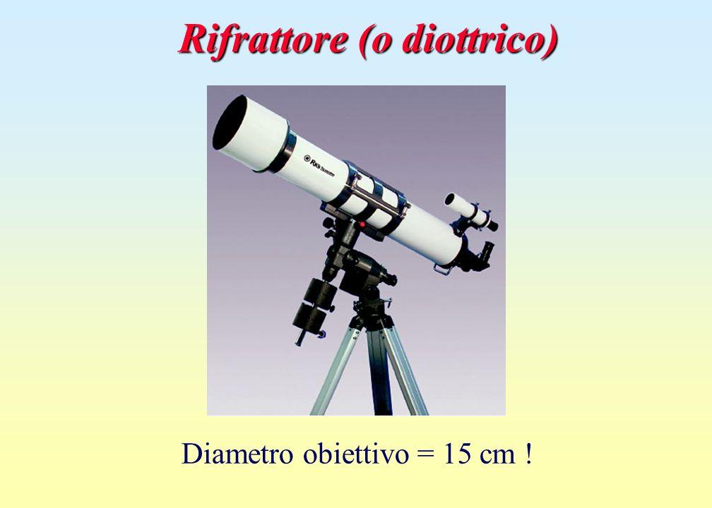 Rifrattore (o diottrico) Diametro obiettivo = 15 cm !
