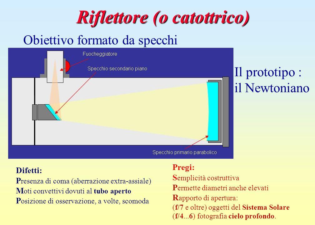 Riflettore (o catottrico) Obiettivo formato da specchi Pregi: S emplicità costruttiva P ermette diametri anche elevati R apporto di apertura: (f/7 e o