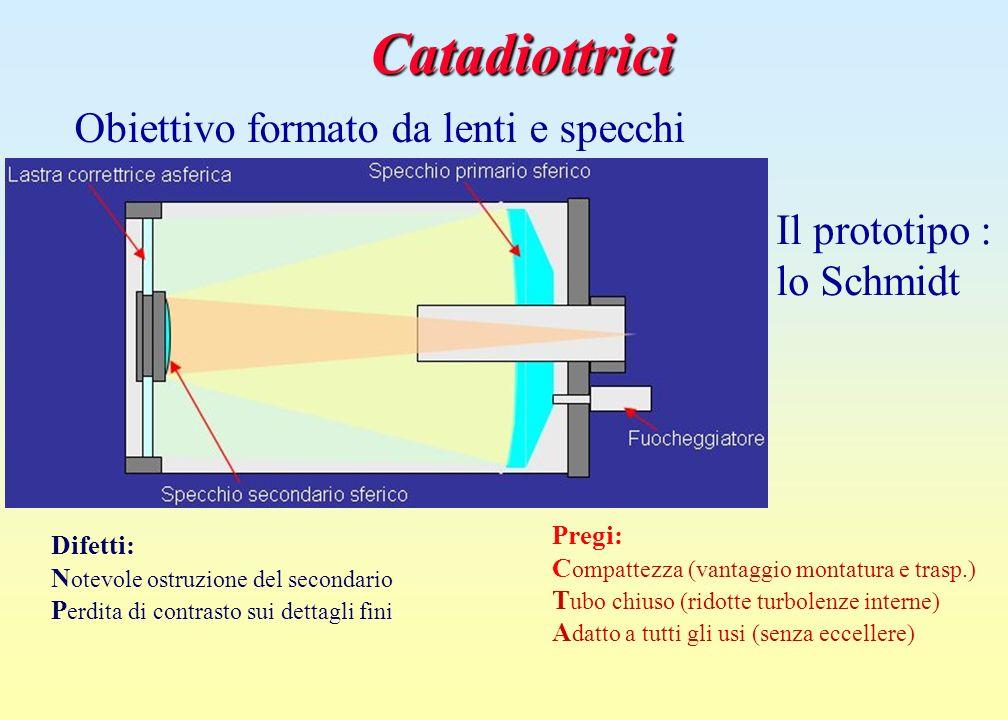 CatadiottriciCatadiottrici Obiettivo formato da lenti e specchi Pregi: C ompattezza (vantaggio montatura e trasp.) T ubo chiuso (ridotte turbolenze in
