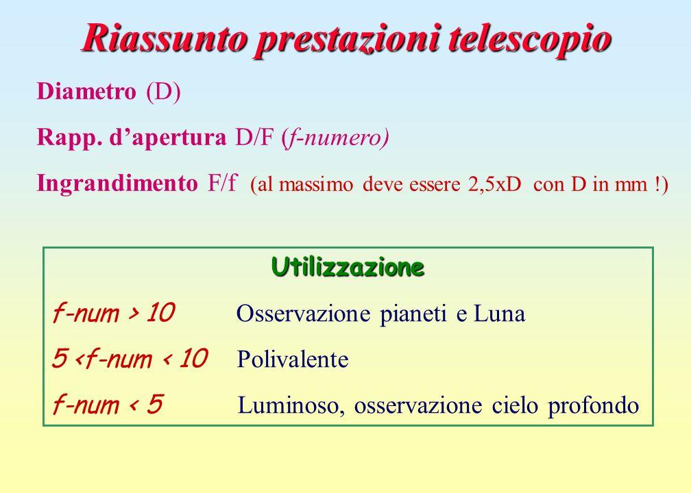 Riassunto prestazioni telescopio Diametro (D) Rapp. dapertura D/F (f-numero) Ingrandimento F/f (al massimo deve essere 2,5xD con D in mm !) Utilizzazi