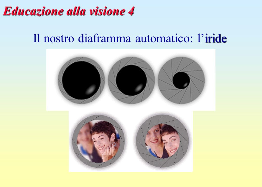 Ingrandimento notturno ottimale Pupilla duscita Pupilla umana adattata al buio = 5-6 mm.