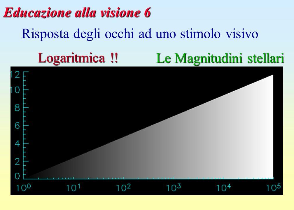 Educazione alla visione 6 Risposta degli occhi ad uno stimolo visivo Logaritmica !! Le Magnitudini stellari