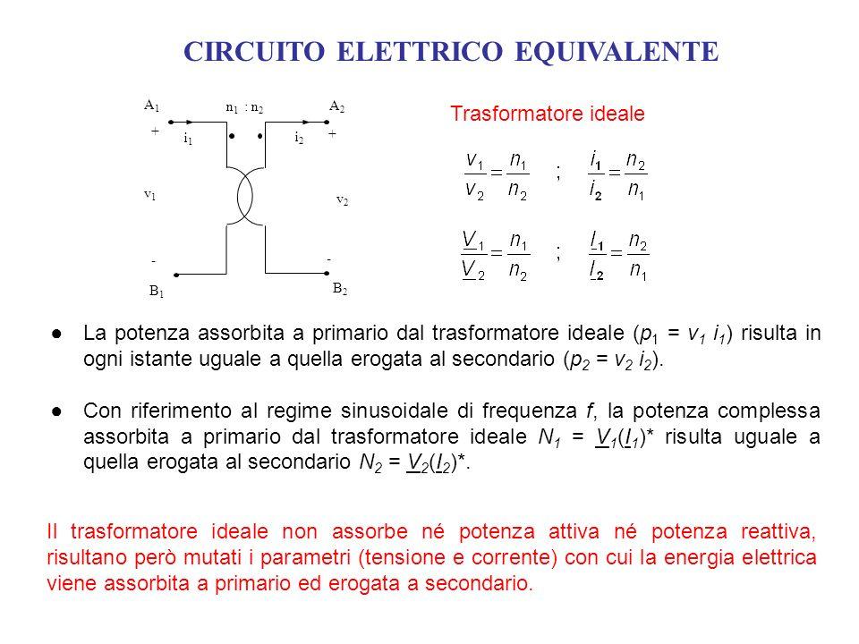CIRCUITO ELETTRICO EQUIVALENTE Trasformatore ideale La potenza assorbita a primario dal trasformatore ideale (p 1 = v 1 i 1 ) risulta in ogni istante