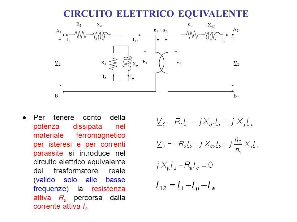 CIRCUITO ELETTRICO EQUIVALENTE R1R1 X d1 R2R2 X d2 RaRa X n 1 : n 2 I1I1 B1B1 A1A1 + I2I2 + A2A2 B2B2 I 12 V1V1 V2V2 + + E1E1 E2E2 IaIa I -- Per tener