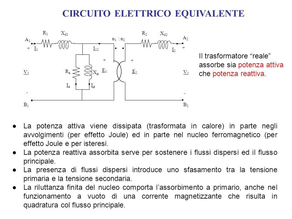 CIRCUITO ELETTRICO EQUIVALENTE Il trasformatore reale assorbe sia potenza attiva che potenza reattiva. La potenza attiva viene dissipata (trasformata
