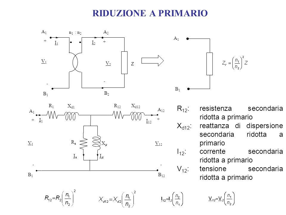 RIDUZIONE A PRIMARIO n 1 : n 2 I1I1 B1B1 A1A1 I2I2 + A2A2 B2B2 V1V1 V2V2 + - - Z A1A1 B1B1 R 12 :resistenza secondaria ridotta a primario X d12 : reat