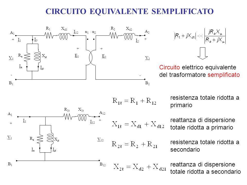 CIRCUITO EQUIVALENTE SEMPLIFICATO Circuito elettrico equivalente del trasformatore semplificato R1R1 X d1 R2R2 X d2 RaRa X n 1 : n 2 I1I1 B1B1 A1A1 +