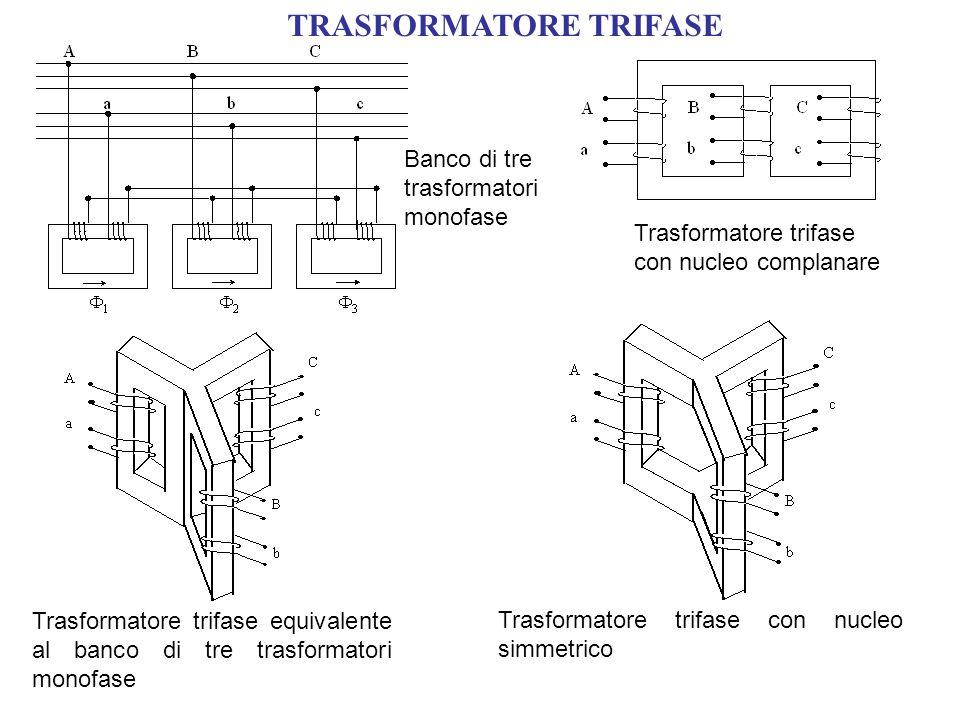 TRASFORMATORE TRIFASE Banco di tre trasformatori monofase Trasformatore trifase equivalente al banco di tre trasformatori monofase Trasformatore trifa