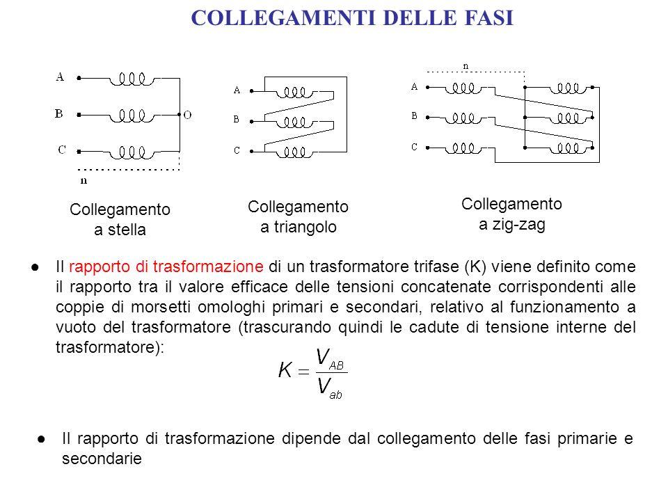 COLLEGAMENTI DELLE FASI Collegamento a stella Il rapporto di trasformazione dipende dal collegamento delle fasi primarie e secondarie Collegamento a t