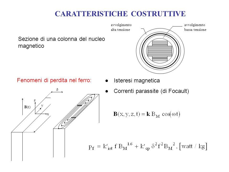 CARATTERISTICHE COSTRUTTIVE Sezione di una colonna del nucleo magnetico Fenomeni di perdita nel ferro: avvolgimento bassa tensione avvolgimento alta t
