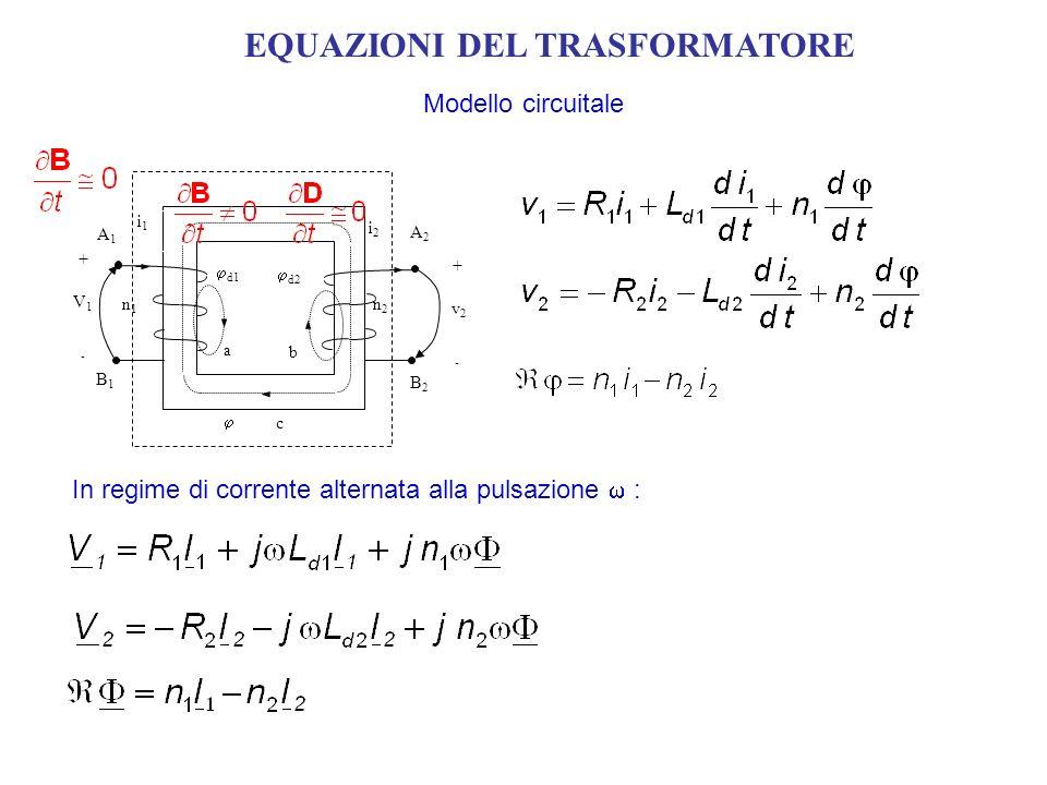 EQUAZIONI DEL TRASFORMATORE Modello circuitale n1n1 n2n2 i1i1 i2i2 +V1-+V1- + v 2 - a b c d1 d2 A1A1 B1B1 A2A2 B2B2 In regime di corrente alternata al