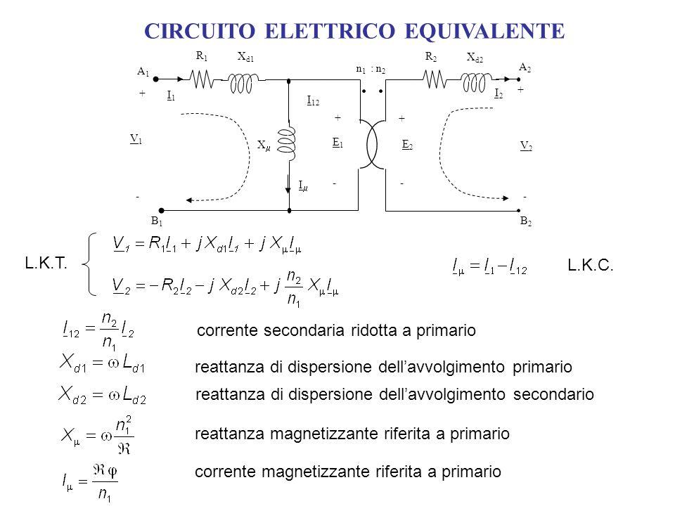 CIRCUITO ELETTRICO EQUIVALENTE corrente magnetizzante riferita a primario R1R1 X d1 R2R2 X d2 X n 1 : n 2 I1I1 B1B1 A1A1 + I2I2 + A2A2 B2B2 I 12 V1V1