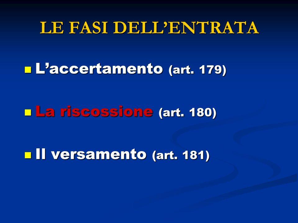 LE FASI DELLENTRATA Laccertamento (art. 179) Laccertamento (art. 179) La riscossione (art. 180) La riscossione (art. 180) Il versamento (art. 181) Il