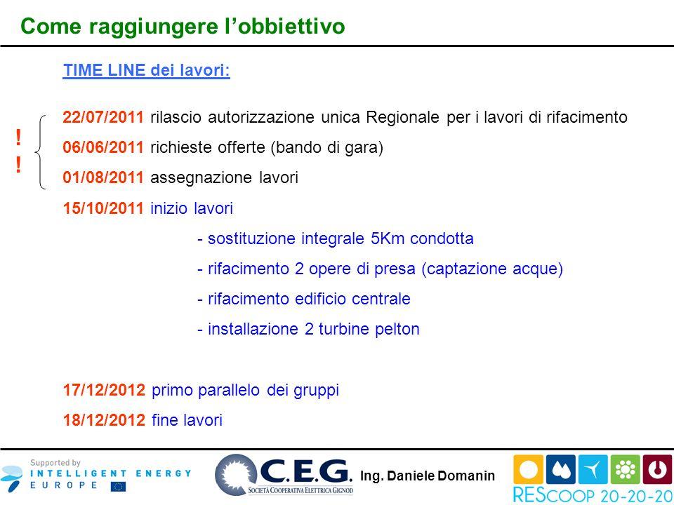 Ing. Daniele Domanin Come raggiungere lobbiettivo TIME LINE dei lavori: 22/07/2011 rilascio autorizzazione unica Regionale per i lavori di rifacimento