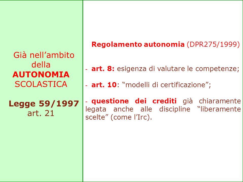 Già nellambito della AUTONOMIA SCOLASTICA Legge 59/1997 art. 21 Regolamento autonomia (DPR275/1999) - art. 8: esigenza di valutare le competenze; - ar