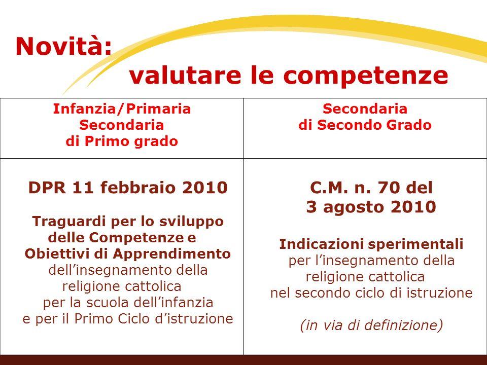 Novità: valutare le competenze Infanzia/Primaria Secondaria di Primo grado Secondaria di Secondo Grado DPR 11 febbraio 2010 Traguardi per lo sviluppo