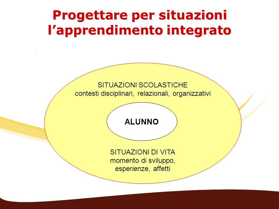 Progettare per situazioni lapprendimento integrato SITUAZIONI SCOLASTICHE contesti disciplinari, relazionali, organizzativi SITUAZIONI DI VITA momento
