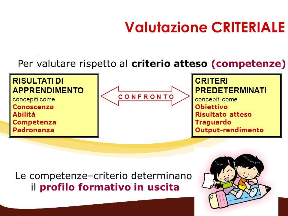 Valutazione CRITERIALE Per valutare rispetto al criterio atteso (competenze) RISULTATI DI APPRENDIMENTO concepiti come Conoscenza Abilità Competenza P