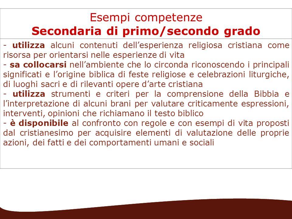 Esempi competenze Secondaria di primo/secondo grado - utilizza alcuni contenuti dellesperienza religiosa cristiana come risorsa per orientarsi nelle e