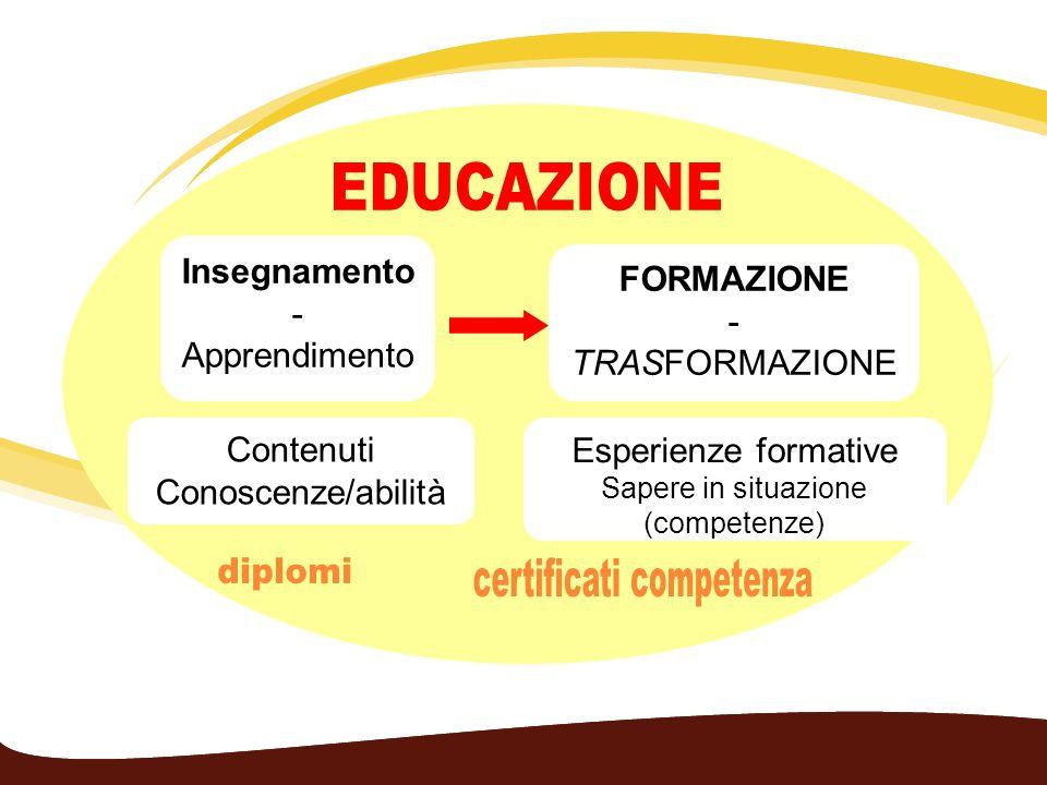 Insegnamento - Apprendimento FORMAZIONE - TRASFORMAZIONE Contenuti Conoscenze/abilità Esperienze formative Sapere in situazione (competenze)