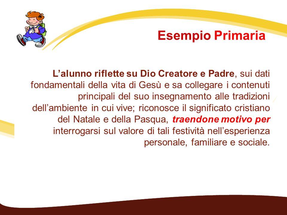 Esempio Primaria Lalunno riflette su Dio Creatore e Padre, sui dati fondamentali della vita di Gesù e sa collegare i contenuti principali del suo inse