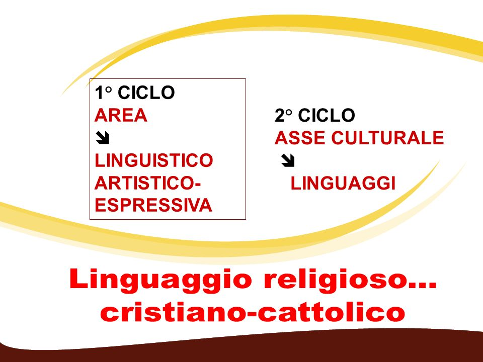 1° CICLO AREA LINGUISTICO ARTISTICO- ESPRESSIVA 2° CICLO ASSE CULTURALE LINGUAGGI