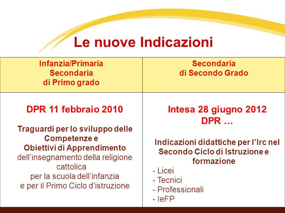 Le nuove Indicazioni Infanzia/Primaria Secondaria di Primo grado Secondaria di Secondo Grado DPR 11 febbraio 2010 Traguardi per lo sviluppo delle Comp