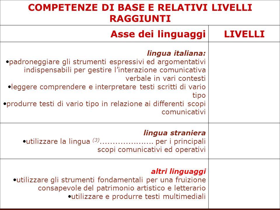 COMPETENZE DI BASE E RELATIVI LIVELLI RAGGIUNTI Asse dei linguaggiLIVELLI lingua italiana: padroneggiare gli strumenti espressivi ed argomentativi ind