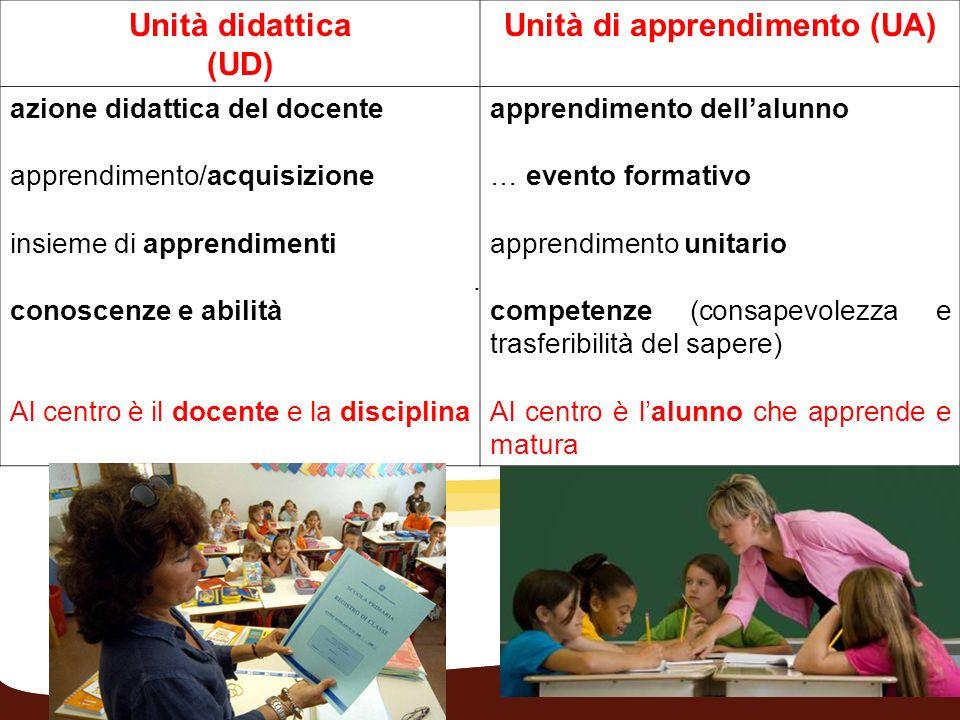 Unità didattica (UD) Unità di apprendimento (UA) azione didattica del docente apprendimento/acquisizione insieme di apprendimenti conoscenze e abilità