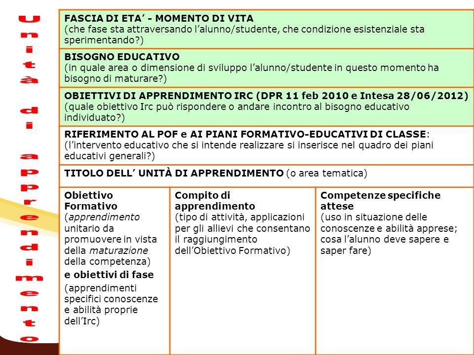 FASCIA DI ETA - MOMENTO DI VITA (che fase sta attraversando lalunno/studente, che condizione esistenziale sta sperimentando?) BISOGNO EDUCATIVO (in qu