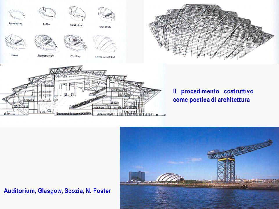 Auditorium, Glasgow, Scozia, N. Foster Il procedimento costruttivo come poetica di architettura
