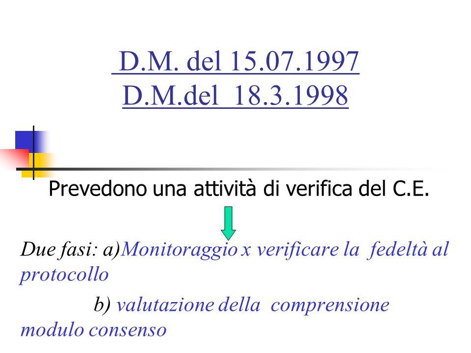 D.M. del 15.07.1997 D.M.del 18.3.1998 Prevedono una attività di verifica del C.E. Due fasi: a)Monitoraggio x verificare la fedeltà al protocollo b) va