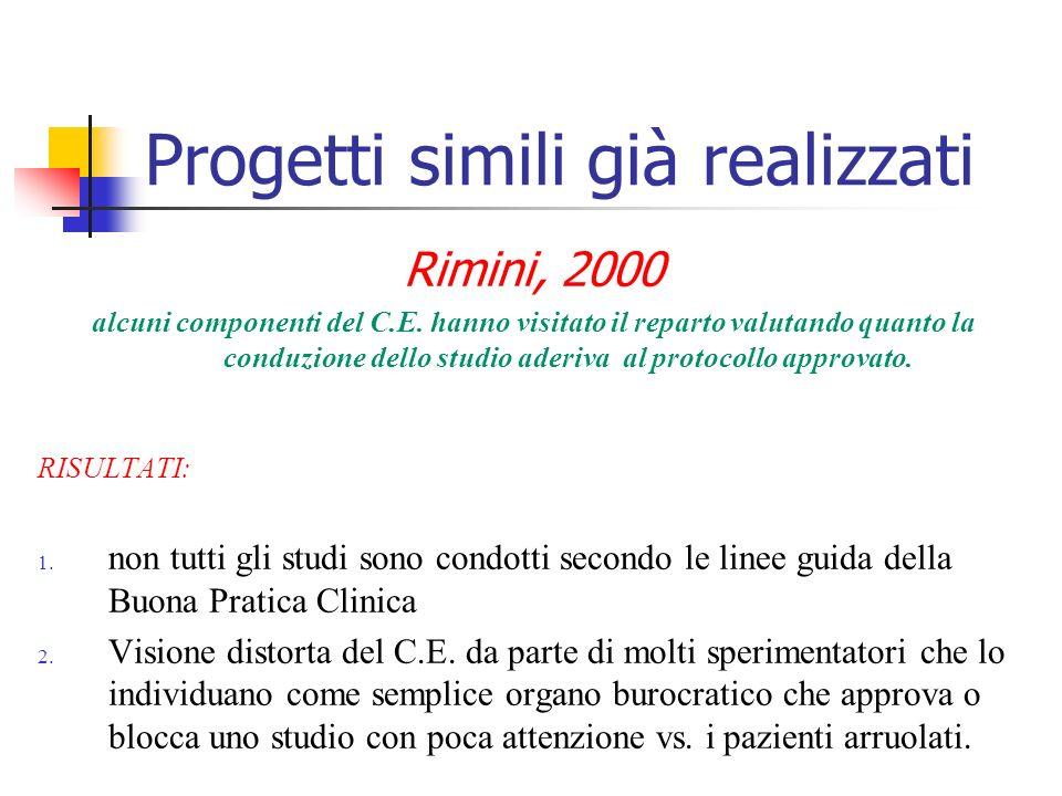 Progetti simili già realizzati Rimini, 2000 alcuni componenti del C.E. hanno visitato il reparto valutando quanto la conduzione dello studio aderiva a