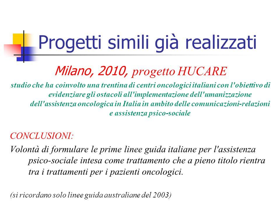 Progetti simili già realizzati Milano, 2010, progetto HUCARE studio che ha coinvolto una trentina di centri oncologici italiani con l'obiettivo di evi