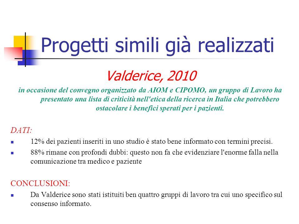 Progetti simili già realizzati Valderice, 2010 in occasione del convegno organizzato da AIOM e CIPOMO, un gruppo di Lavoro ha presentato una lista di