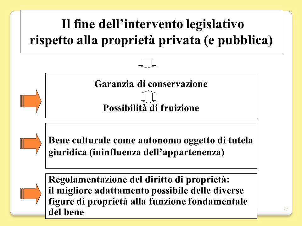 17 Il fine dellintervento legislativo rispetto alla proprietà privata (e pubblica) Garanzia di conservazione Possibilità di fruizione Bene culturale c