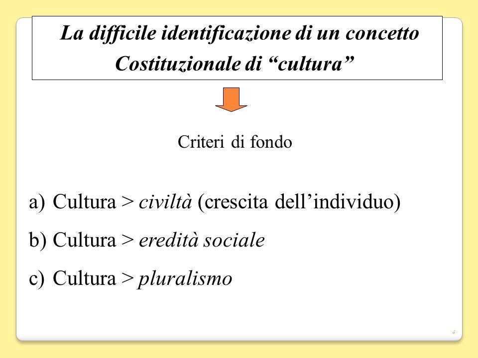 4 La difficile identificazione di un concetto Costituzionale di cultura a)Cultura > civiltà (crescita dellindividuo) b)Cultura > eredità sociale c)Cul