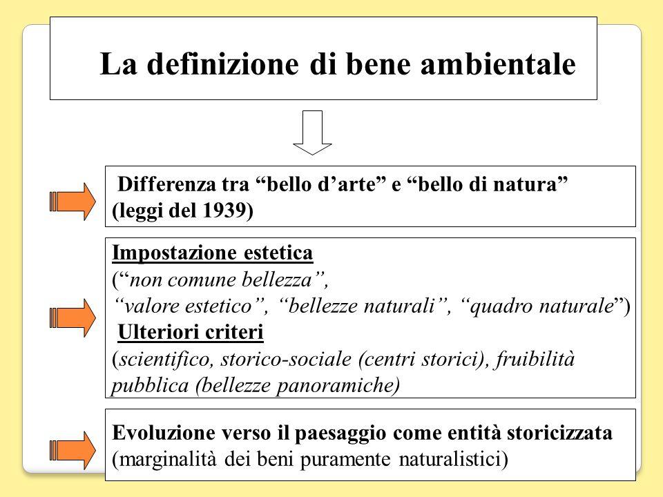 5 La definizione di bene ambientale Differenza tra bello darte e bello di natura (leggi del 1939) Impostazione estetica (non comune bellezza, valore e