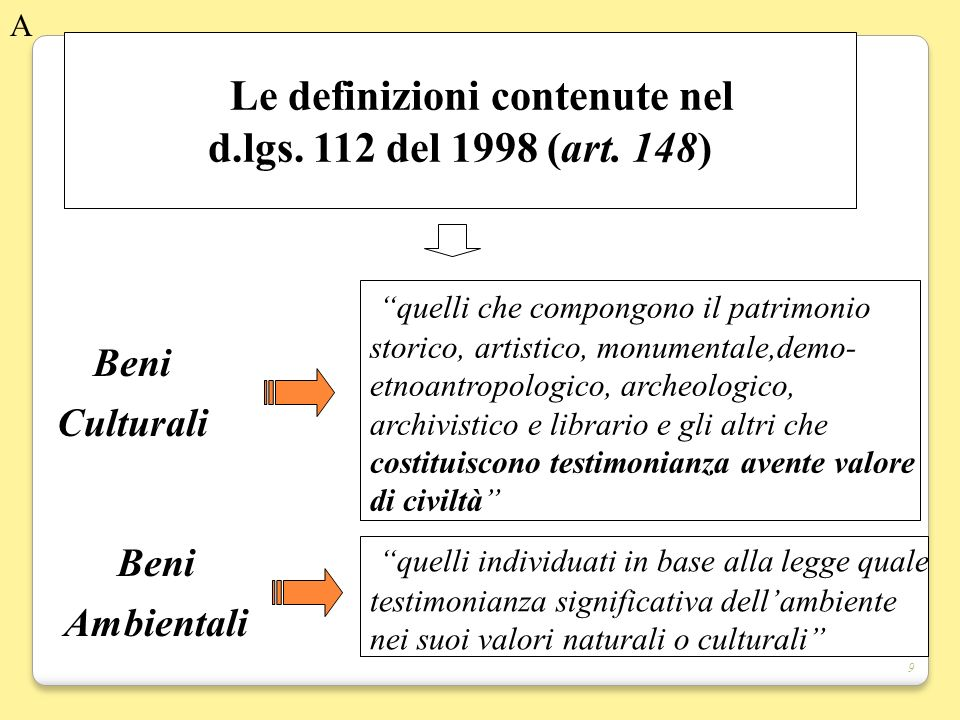 9 A Le definizioni contenute nel d.lgs. 112 del 1998 (art. 148) quelli che compongono il patrimonio storico, artistico, monumentale,demo- etnoantropol