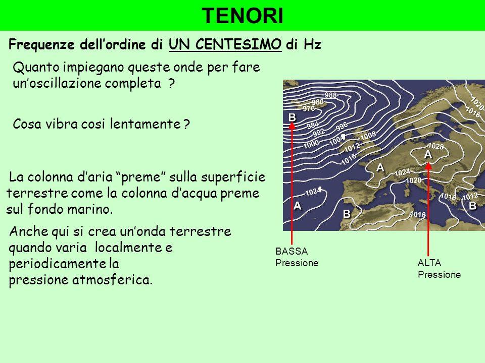 TENORI Frequenze dellordine di UN CENTESIMO di Hz La colonna daria preme sulla superficie terrestre come la colonna dacqua preme sul fondo marino.